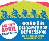 Cycle for Aware