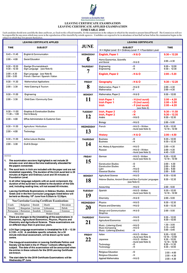 Leaving Certificate Examination Timetable 2018 Schooldays