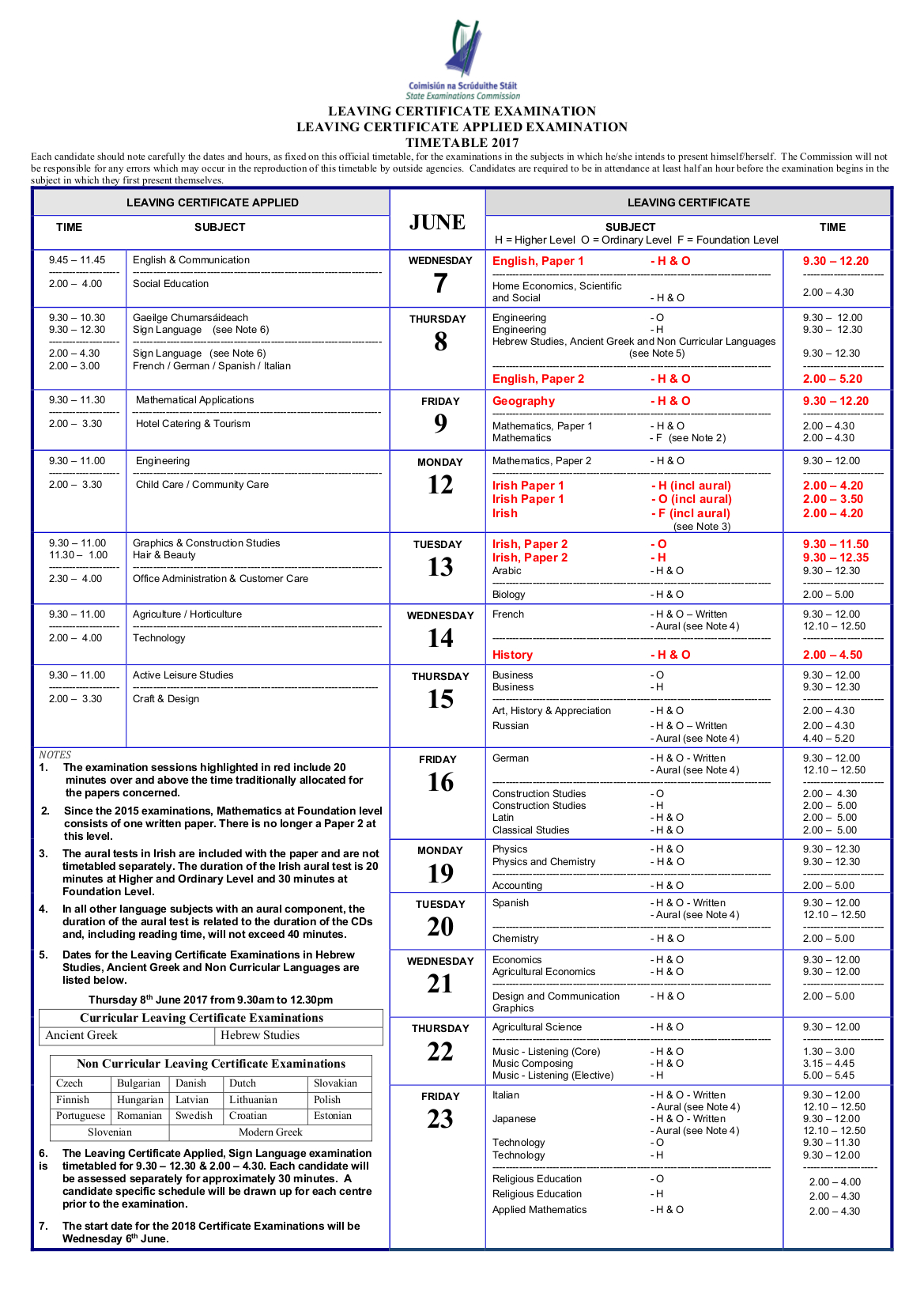 Examination exam schedule in 2017 39